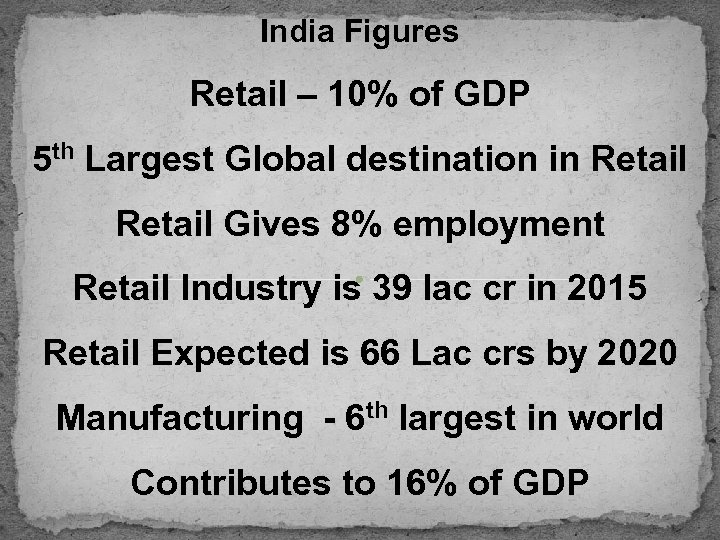 India Figures Retail – 10% of GDP 5 th Largest Global destination in Retail