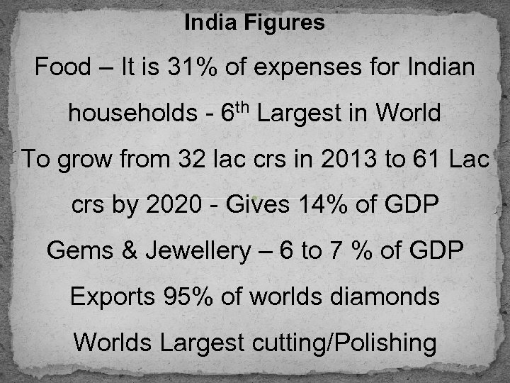 India Figures Food – It is 31% of expenses for Indian households - 6