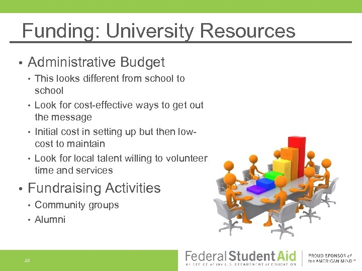 Funding: University Resources • Administrative Budget • • • This looks different from school