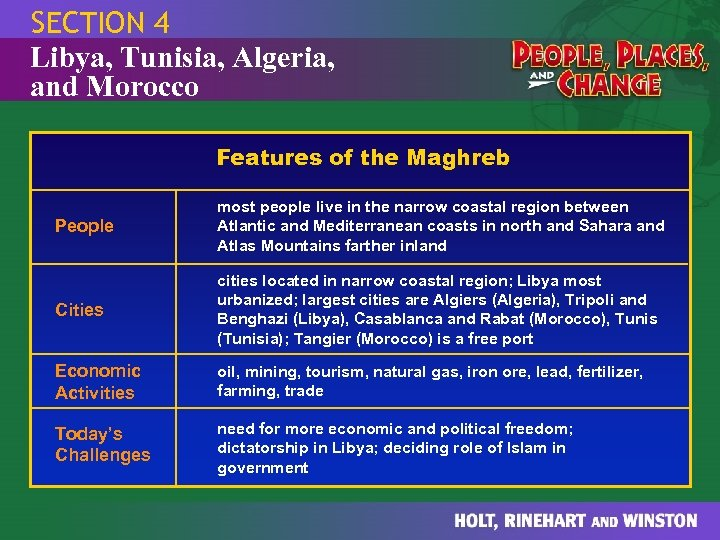 SECTION 4 Libya, Tunisia, Algeria, and Morocco Features of the Maghreb People most people