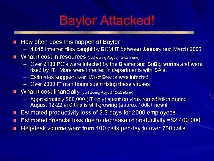Baylor Attacked! How often does this happen at Baylor – 4, 015 infected files