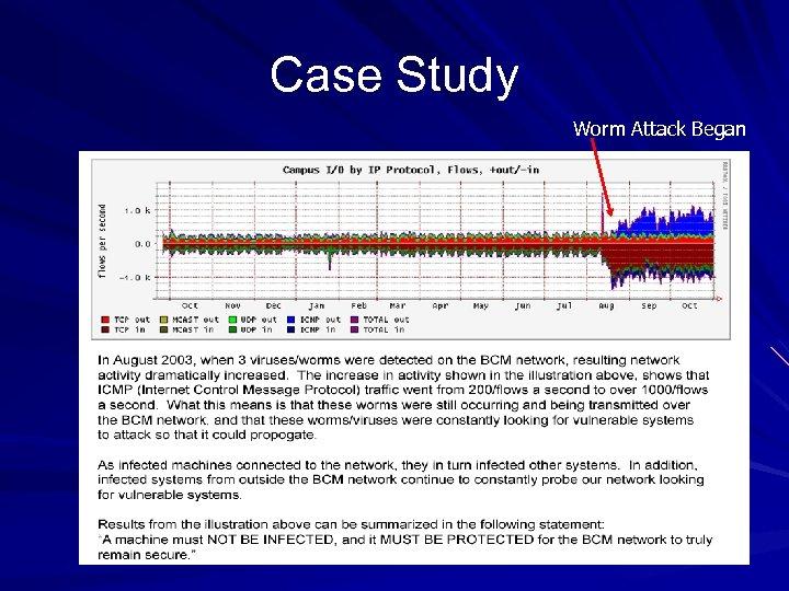Case Study Worm Attack Began