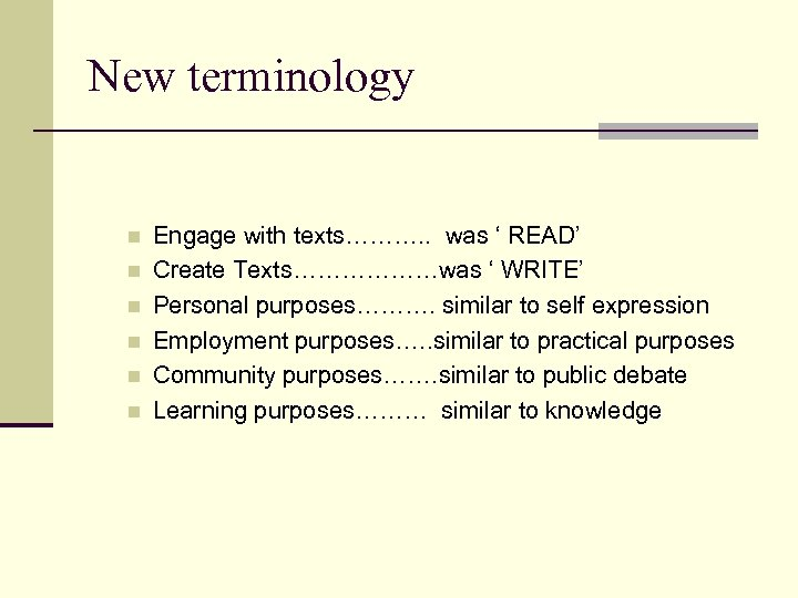 New terminology n n n Engage with texts………. . was ' READ' Create Texts………………was