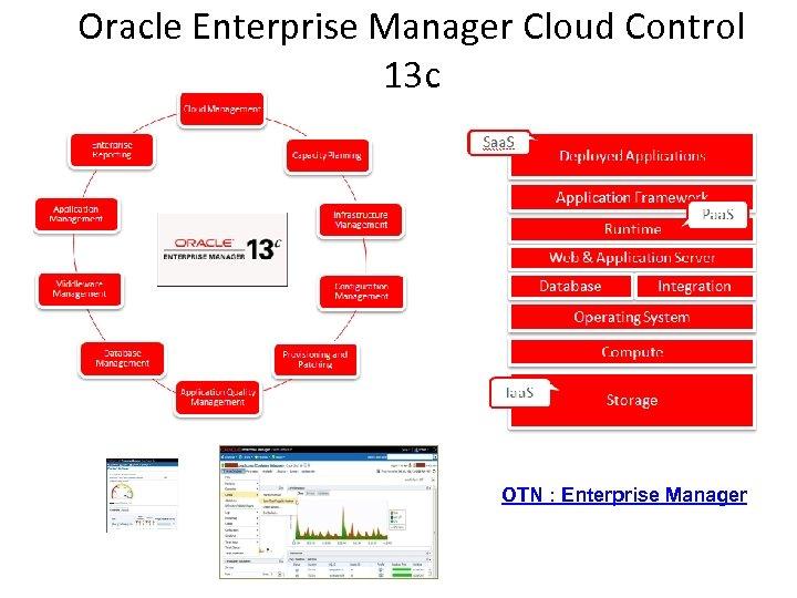 Oracle Enterprise Manager Cloud Control 13 c OTN : Enterprise Manager
