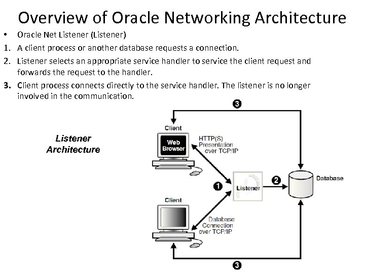 Overview of Oracle Networking Architecture • Oracle Net Listener (Listener) 1. A client process