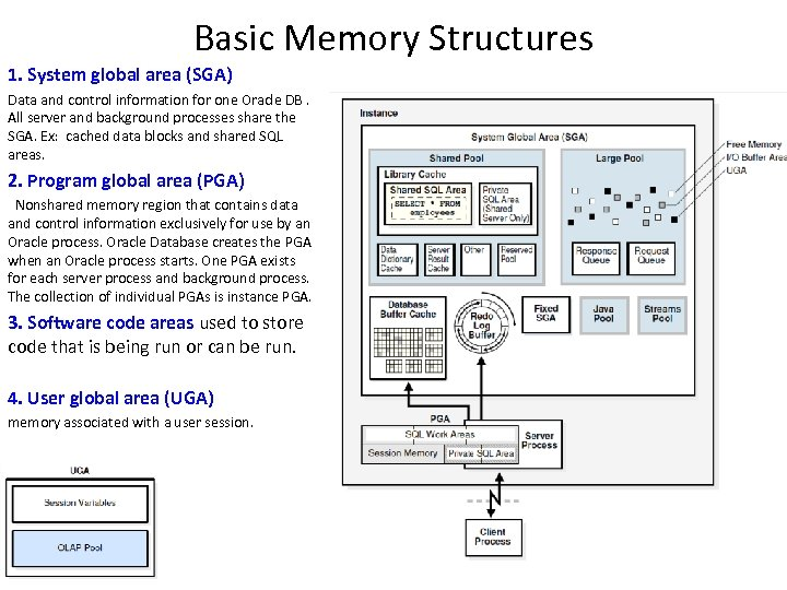 Basic Memory Structures 1. System global area (SGA) Data and control information for one