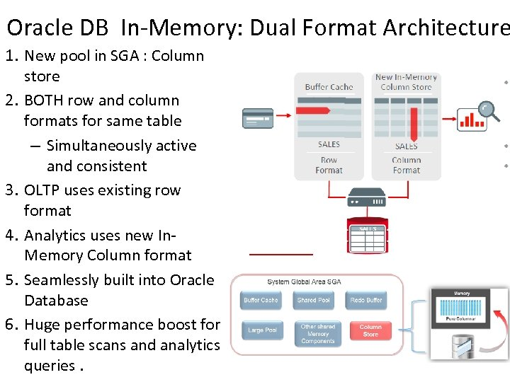 Oracle DB In-Memory: Dual Format Architecture 1. New pool in SGA : Column store