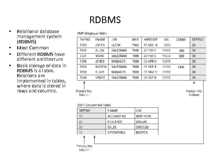 RDBMS • • Relational database management system (RDBMS) Most Common Different RDBMS have different