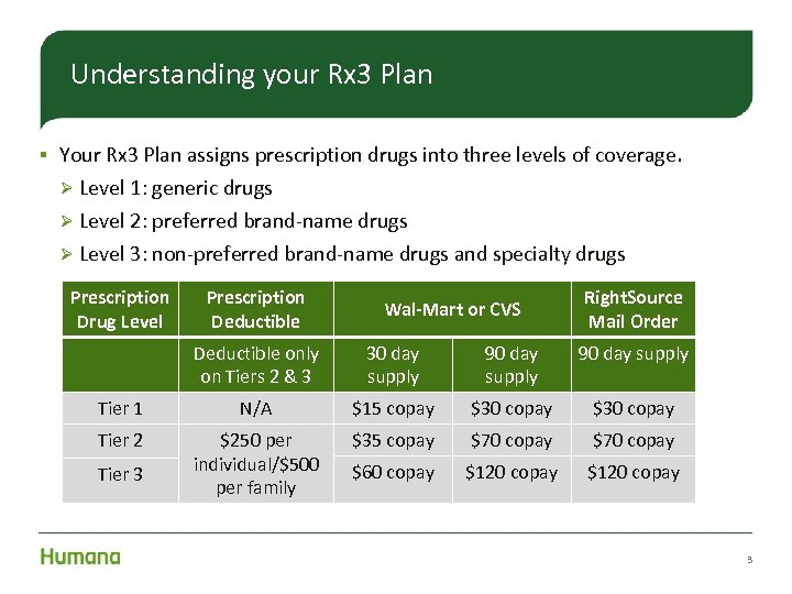 Understanding your Rx 3 Plan § Your Rx 3 Plan assigns prescription drugs into
