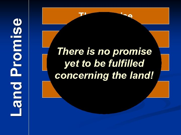 Land Promise The Assurance There is no promise The Extent yet to be fulfilled