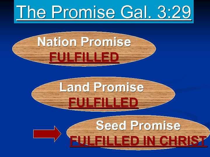 The Promise Gal. 3: 29 Nation Promise FULFILLED Land Promise FULFILLED Seed Promise FULFILLED