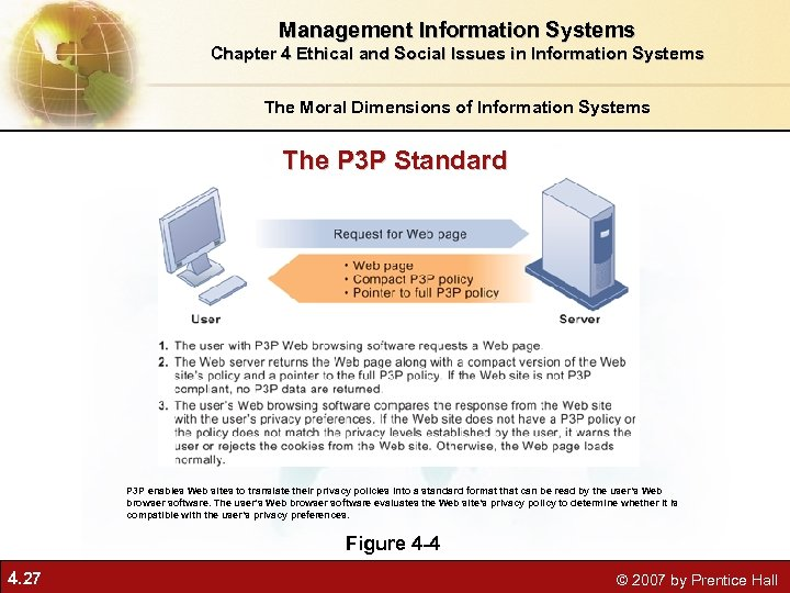 1 which of the five moral dimensions on the information system identified in this text is involved i Of using text messages case questions 1 which of the five moral dimensions of the information systems identified in this text are involved in first step of information systems planning, a senior manager, a business group, an is manager, or a steering committee identify all possible systems.
