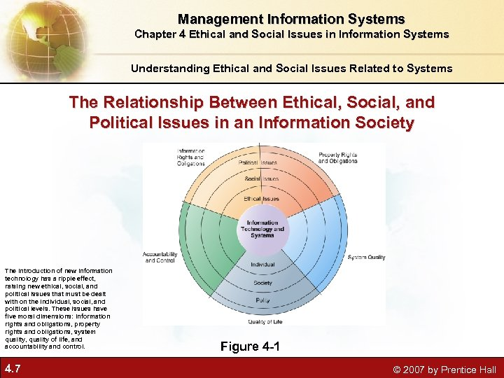 ethical and social issues on information systems information technology essay Information system - social and ethical issues social and ethical issues the social and ethical issues of an information system are dependent on a number or things including the specific information system described and each of the elements that are needed to make it all work.