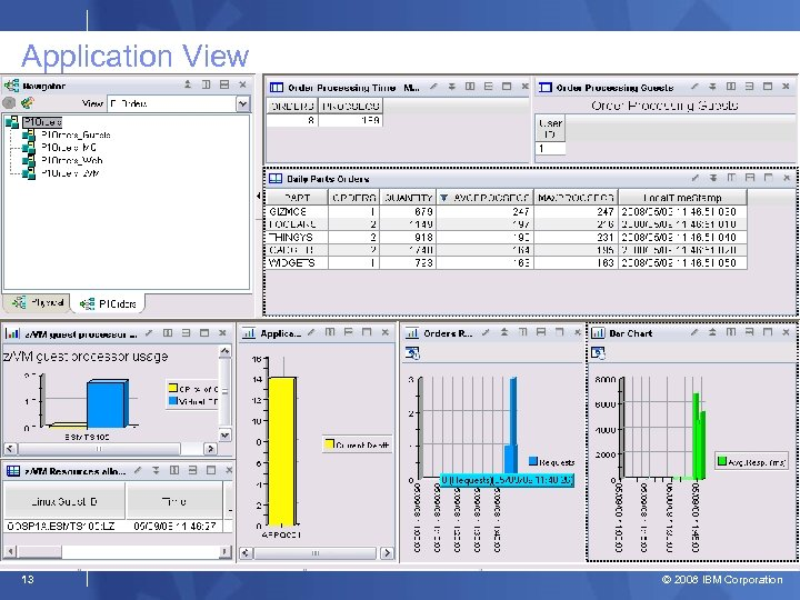 Application View 13 © 2008 IBM Corporation