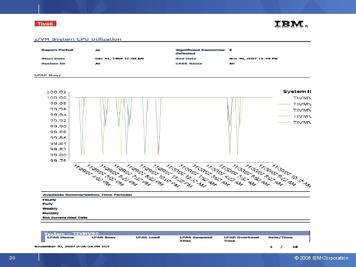 30 © 2008 IBM Corporation