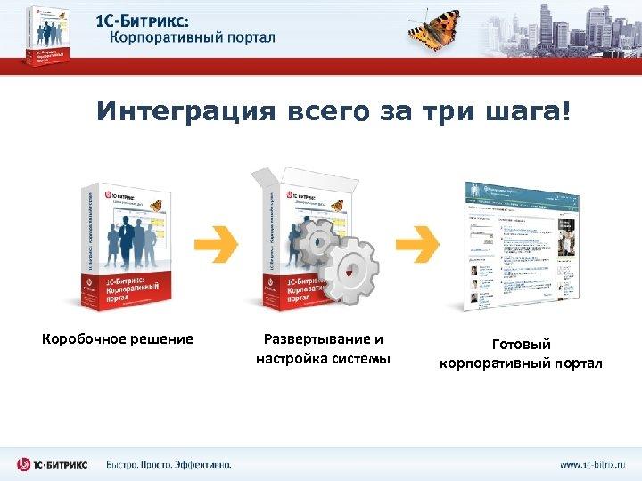 Интеграция всего за три шага! Коробочное решение Развертывание и настройка системы Готовый корпоративный портал