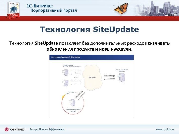 Технология Site. Update позволяет без дополнительных расходов скачивать обновления продукта и новые модули.