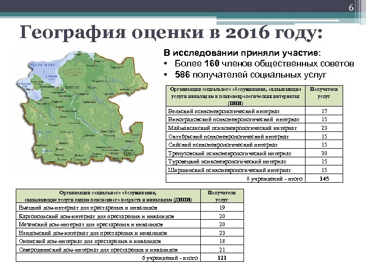 6 География оценки в 2016 году: В исследовании приняли участие: • Более 160 членов