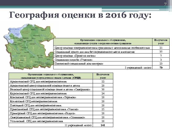 7 География оценки в 2016 году: Организации социального обслуживания, оказывающие услуги совершеннолетним гражданам Получатели