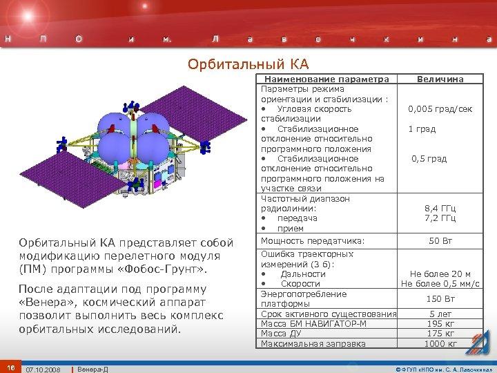 Орбитальный КА Наименование параметра Параметры режима ориентации и стабилизации : • Угловая скорость стабилизации