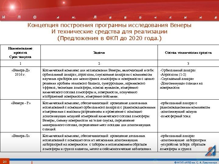 Концепция построения программы исследования Венеры И технические средства для реализации (Предложения в ФКП до