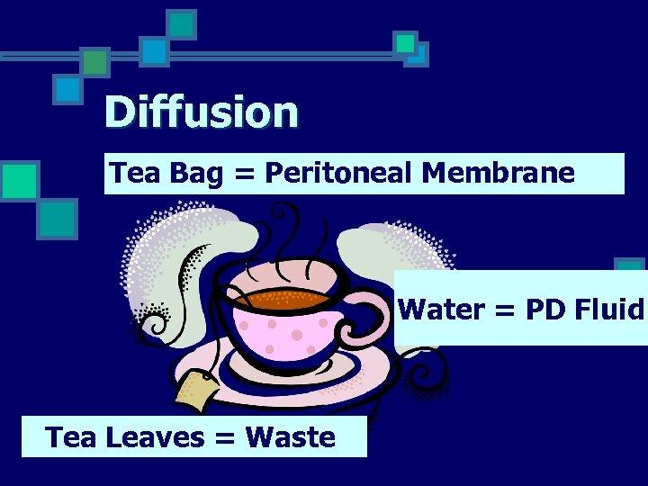 Diffusion Tea Bag = Peritoneal Membrane Water = PD Fluid Tea Leaves = Waste
