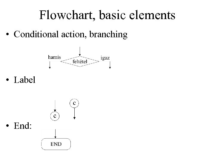 Flowchart, basic elements • Conditional action, branching • Label • End: