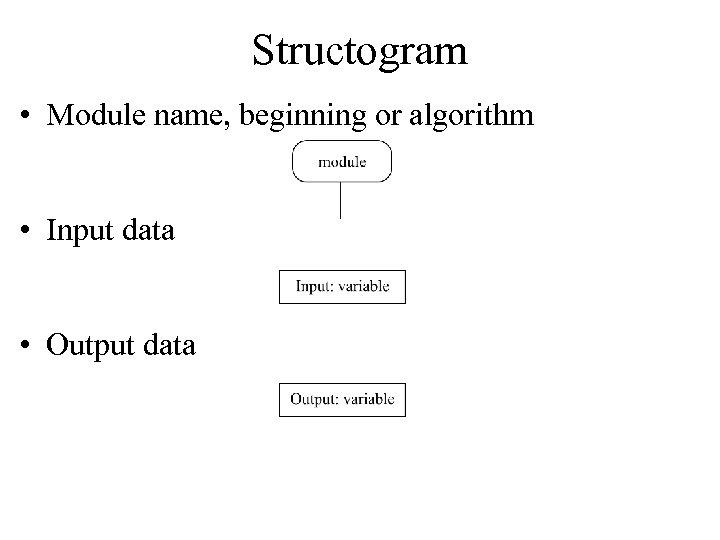 Structogram • Module name, beginning or algorithm • Input data • Output data