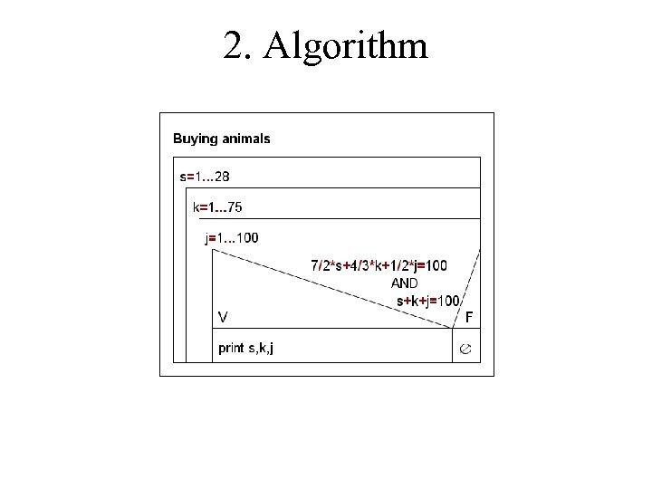 2. Algorithm