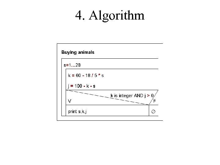 4. Algorithm