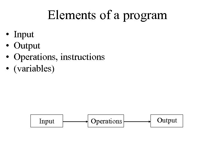Elements of a program • • Input Output Operations, instructions (variables) Input Operations Output
