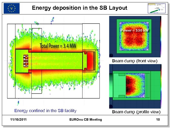 Energy deposition in the SB Layout Beam dump (front view) Energy confined in the