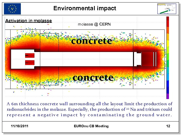 Environmental impact Activation in molasse @ CERN concrete A 6 m thichness concrete wall