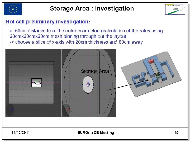 Storage Area : Investigation Hot cell preliminary investigation: at 60 cm distance from the