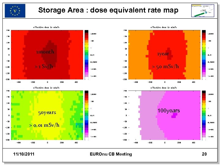 Storage Area : dose equivalent rate map 1 month 1 year > 1 Sv/h