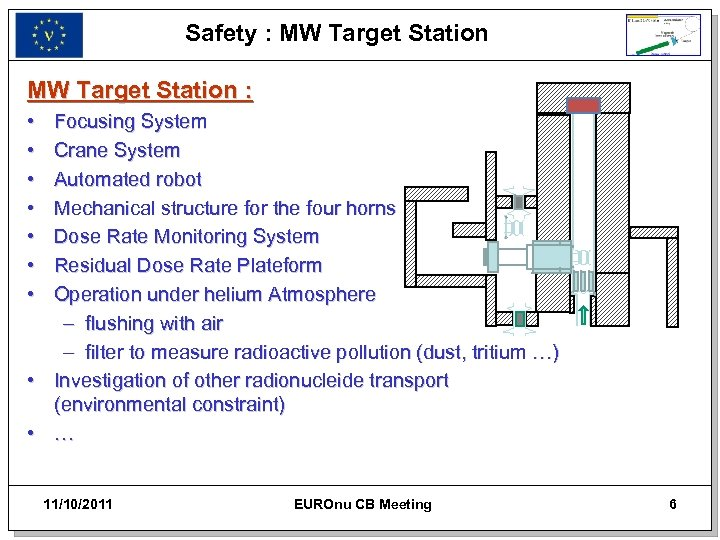 Safety : MW Target Station : • • Focusing System Crane System Automated robot