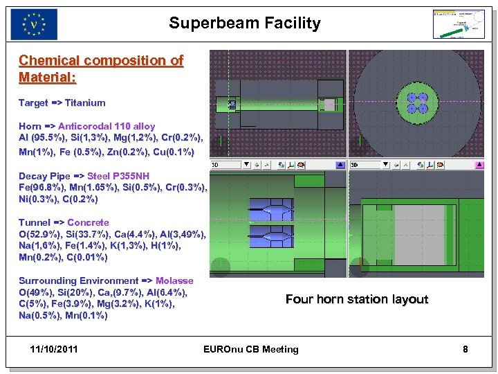 Superbeam Facility Chemical composition of Material: Target => Titanium Horn => Anticorodal 110 alloy