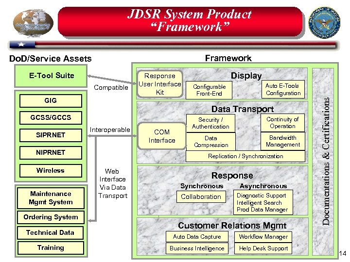 "JDSR System Product ""Framework"" Framework E-Tool Suite Compatible Response User Interface Kit GIG Interoperable"