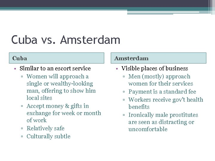 Cuba vs. Amsterdam Cuba Amsterdam • Similar to an escort service ▫ Women will