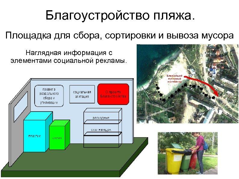Благоустройство пляжа. Площадка для сбора, сортировки и вывоза мусора Наглядная информация с элементами социальной
