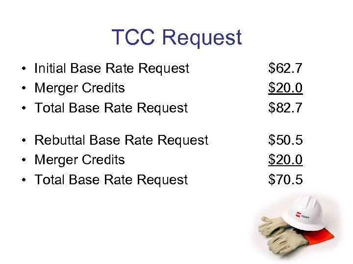 TCC Request • Initial Base Rate Request • Merger Credits • Total Base Rate