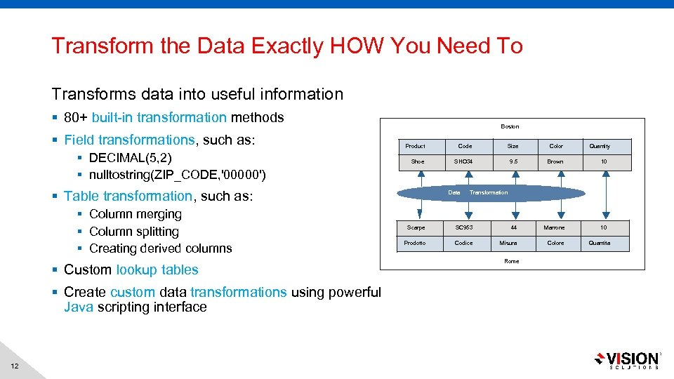 Transform the Data Exactly HOW You Need To Transforms data into useful information §