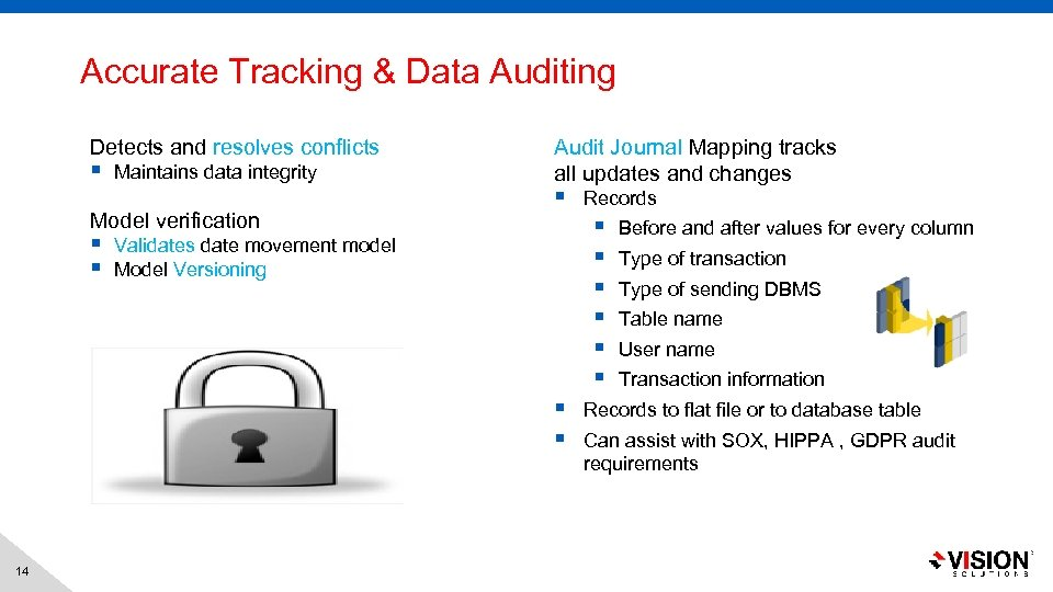 Accurate Tracking & Data Auditing Detects and resolves conflicts § Maintains data integrity Model