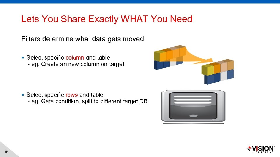 Lets You Share Exactly WHAT You Need Filters determine what data gets moved §