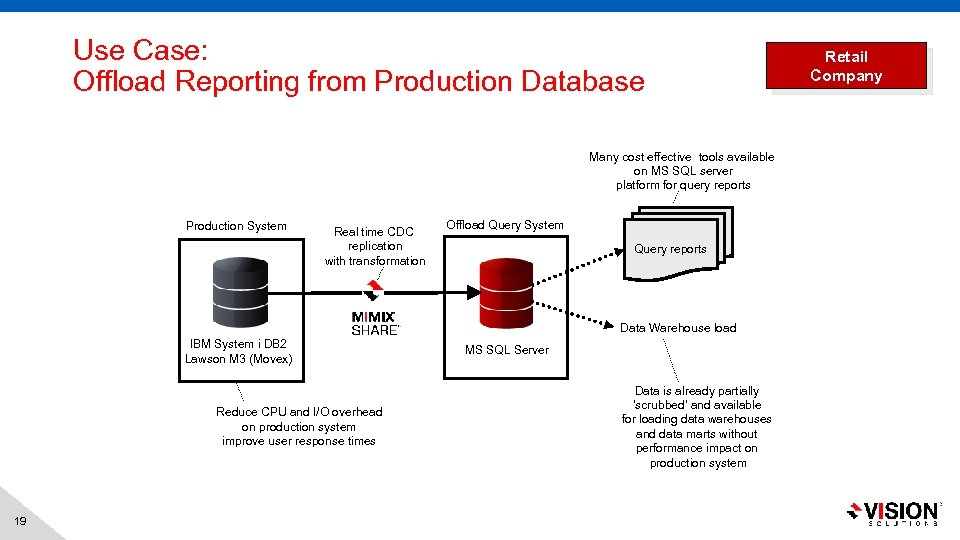 Use Case: Offload Reporting from Production Database Many cost effective tools available on MS