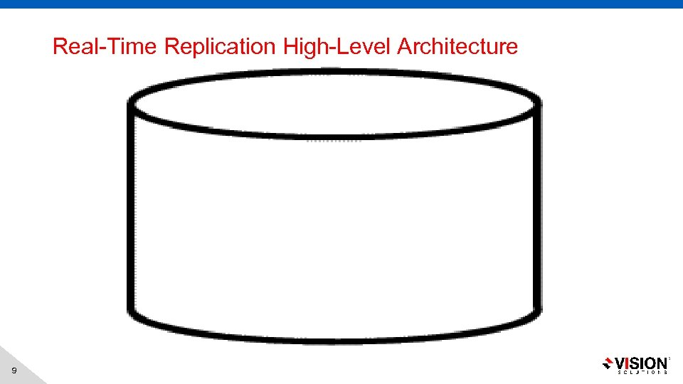 Real-Time Replication High-Level Architecture 9