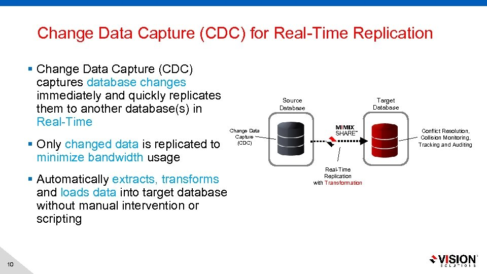 Change Data Capture (CDC) for Real-Time Replication § Change Data Capture (CDC) captures database