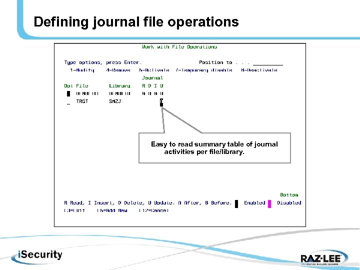 AP-Journal Application Security Business Analysis Part