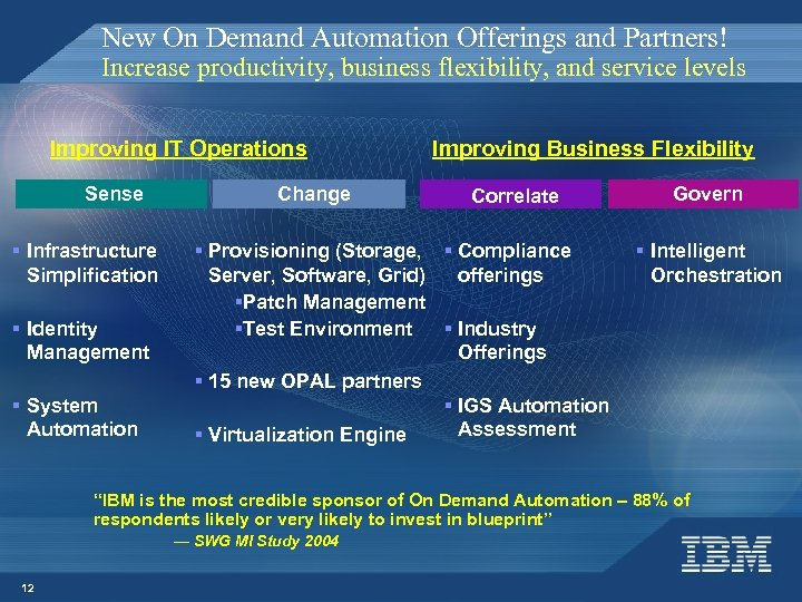 New On Demand Automation Offerings and Partners! Increase productivity, business flexibility, and service levels