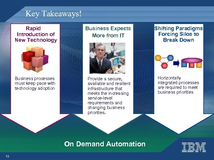 Key Takeaways! Rapid Introduction of New Technology Business Expects More from IT Shifting Paradigms